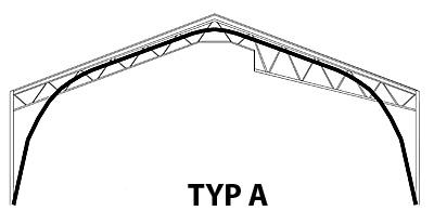 Prefabrykowana, samonośna hala łukowa TG Buildings typu A, a tradycyjny kształt hali stalowej na konstrukcji nośnej.