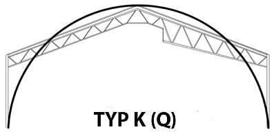 Prefabrykowana, samonośna hala łukowa TG Buildings typu K (Q) a tradycyjny kształt hali stalowej na konstrukcji nośnej
